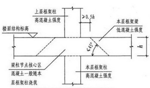 电路 电路图 电子 设计 素材 原理图 503_298