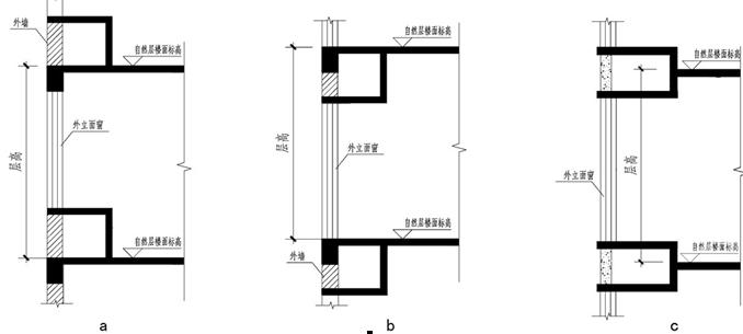 建筑工程建筑面积计算规范(GB/T 50353-2005,施行日期:2 0 0 5年7月1日) 2 术 语 2.0.15 落地橱窗 french window 突出外墙面根基落地的橱窗。 2.0.23 飘窗 bay window 为房间采光和美化造型而设置的突出外墙的窗。 3 计算建筑面积的规定 3.0.11 建筑物外有围护结构的落地橱窗、门斗、挑廊、走廊、檐廊,应按其围护结构外围水平面积计算。层高在2.