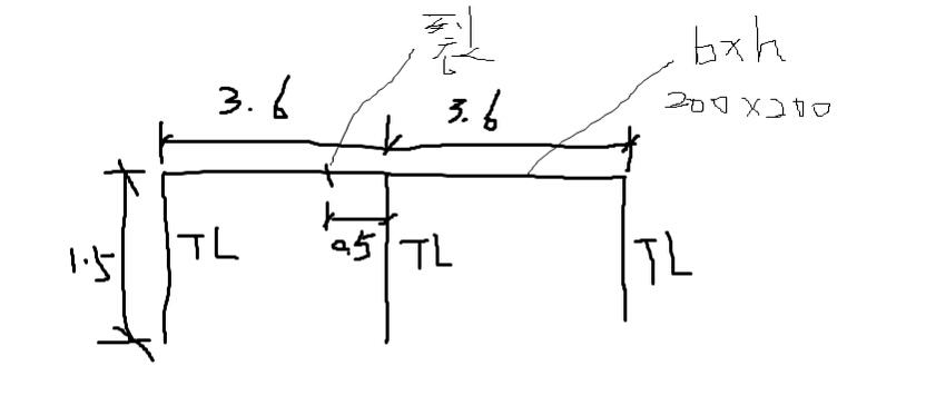 请教砖混结构悬挑阳台的梁裂缝问题?