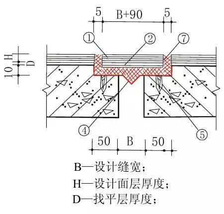 墙面电路施工图