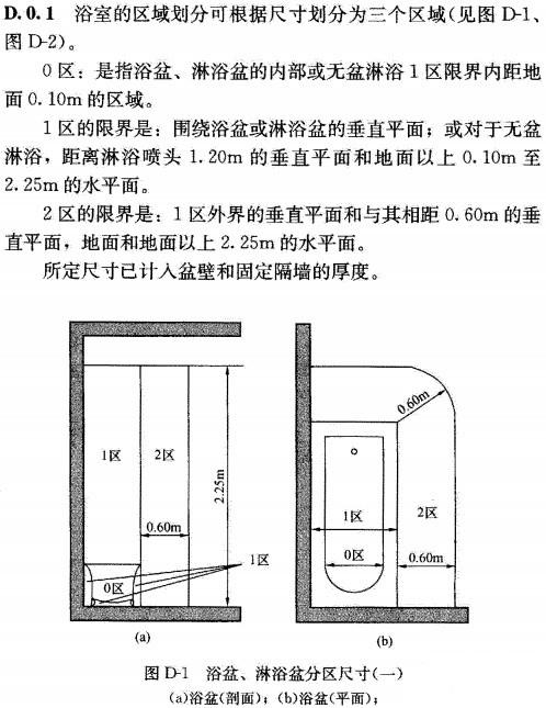 """(3)附上民用建筑电气设计规范中""""浴室分区""""说明(注意看距离)"""