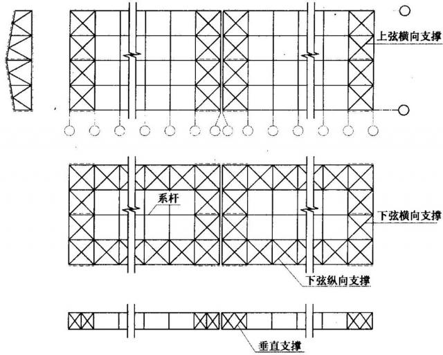 简单几步教会你钢结构屋盖如何设计布置?