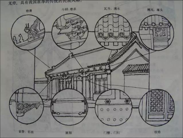 中国故宫简笔画可爱