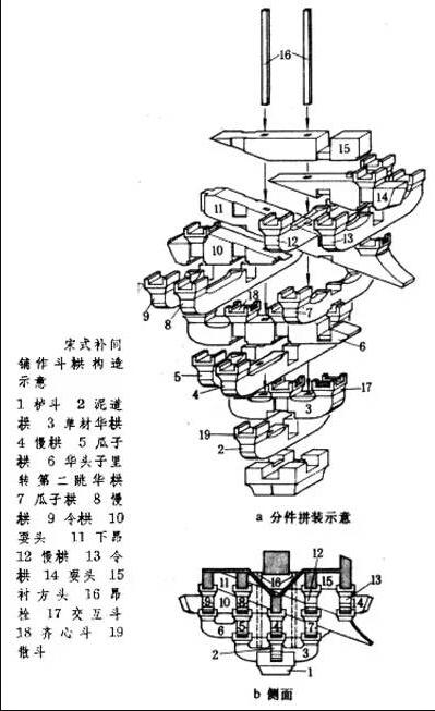 古建筑结构名称图解