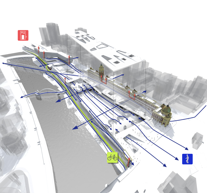 问答平台 建筑 知识探讨 建筑表现与制图/手绘 【文本表达】流线分析