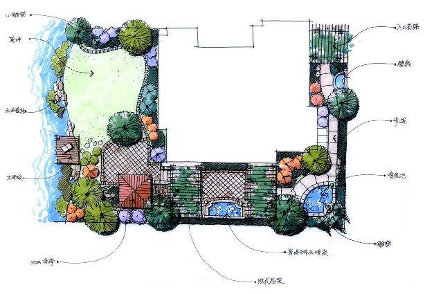 别墅庭院手绘彩色平面图分享图片