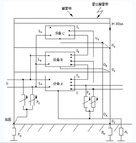 雷电防护及等电位接地的探讨与应用