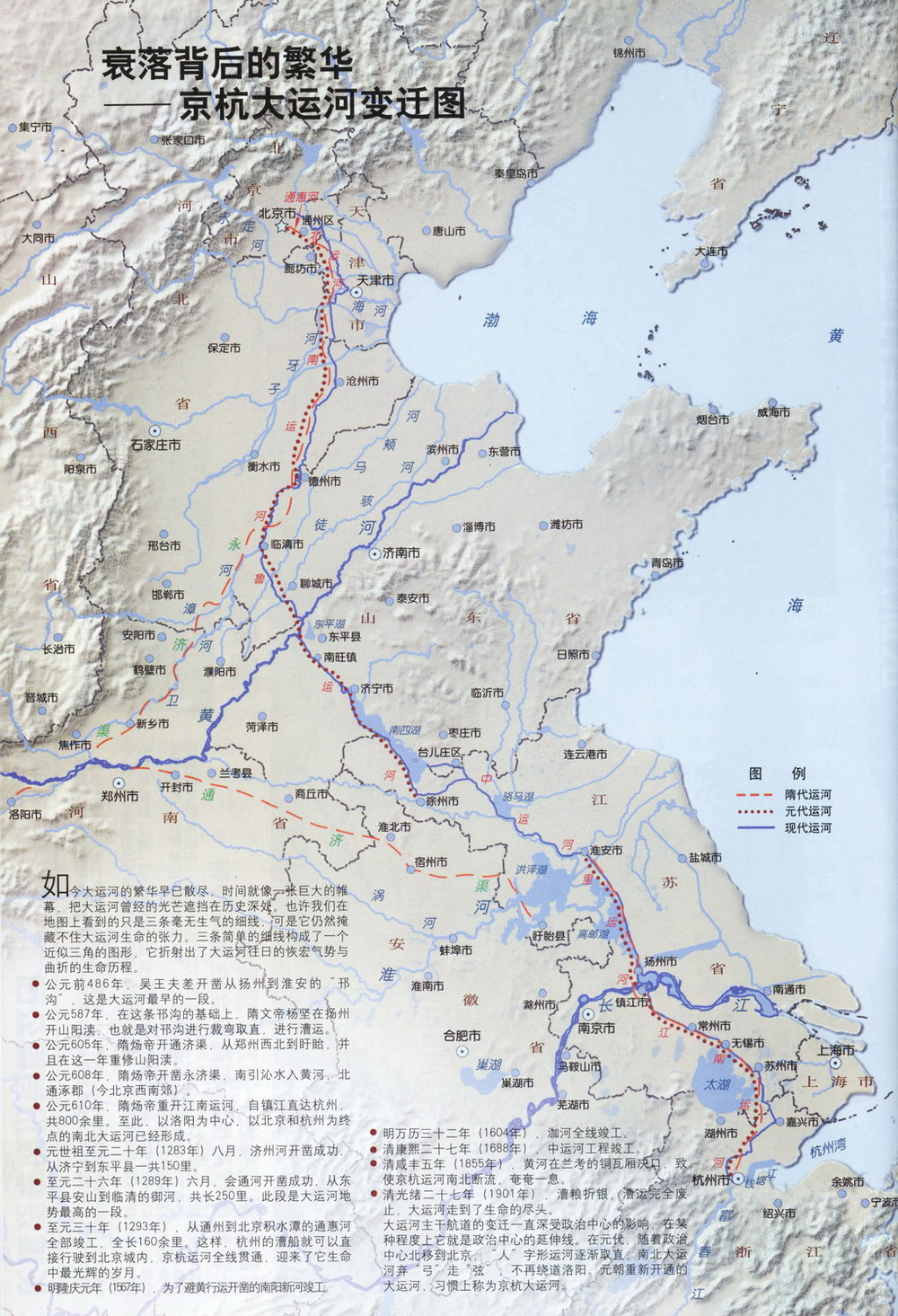 一个奇迹般的水利工程――京杭大运河