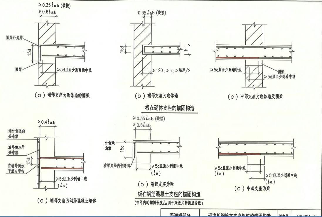 板在砌体支座的锚固构造;2.板在钢筋混凝土支座的锚固构造