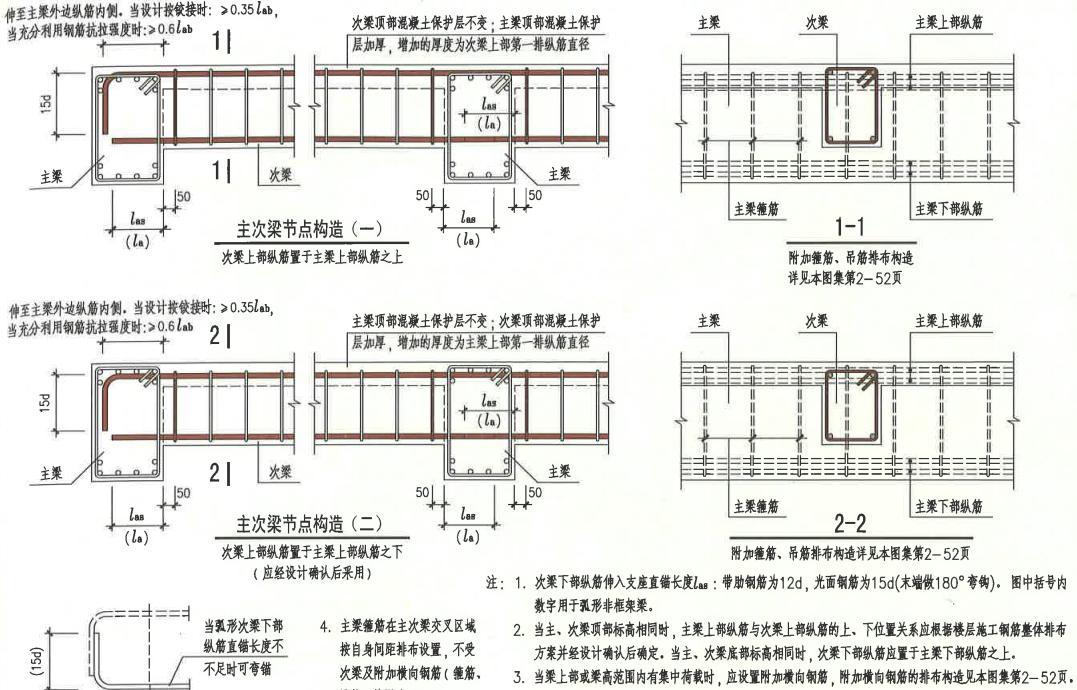 结构钢筋节点做法? |做法构造|天工问答