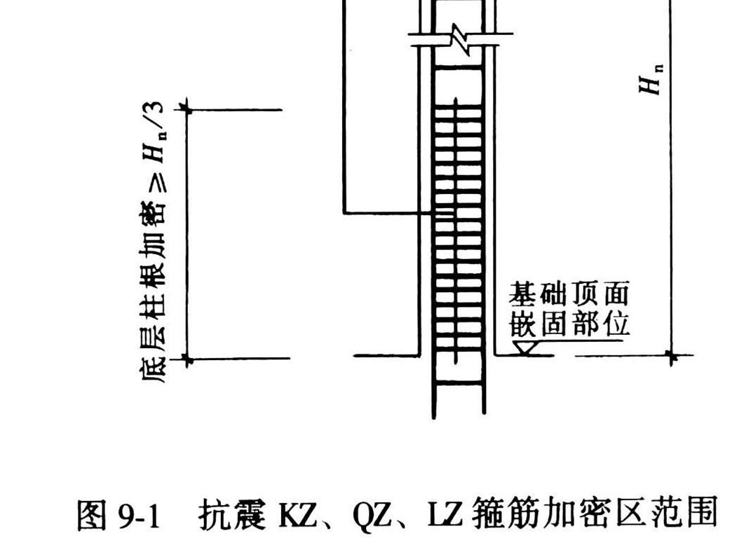 底层框架柱箍筋加密?