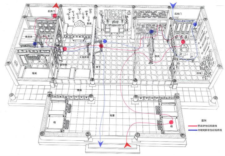 欣赏:红楼梦建筑手绘图 |居住社区|天工讨论投票