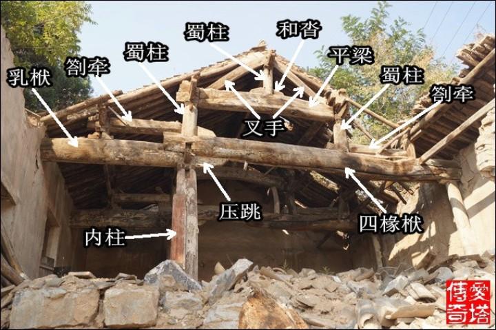 相信大家对木结构的建筑还不是很了解,特别是它那些复杂的构件,每个构件的名称以及它们是建筑中所处位置都详细地用图描述出来了。看了之后对木结构的基础知识的了解很有帮助,希望对你们也有用。
