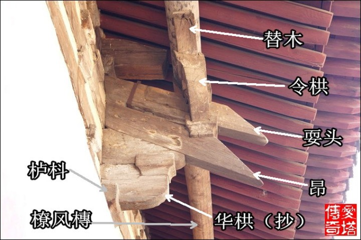 木结构建筑扫盲 各建筑构件解析