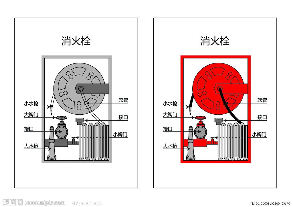 消防栓的结构图?