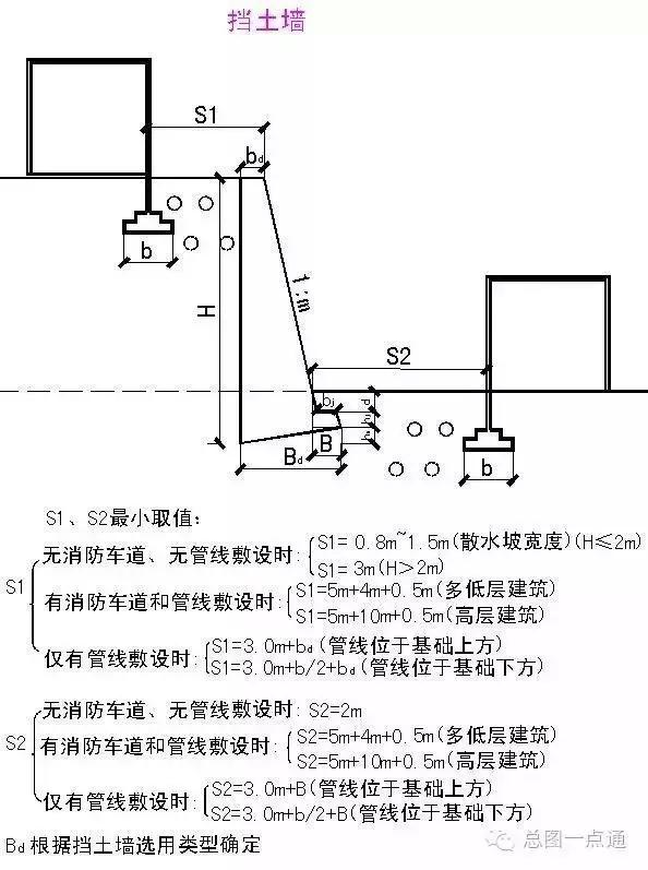 电路 电路图 电子 工程图 平面图 原理图 594_797 竖版 竖屏